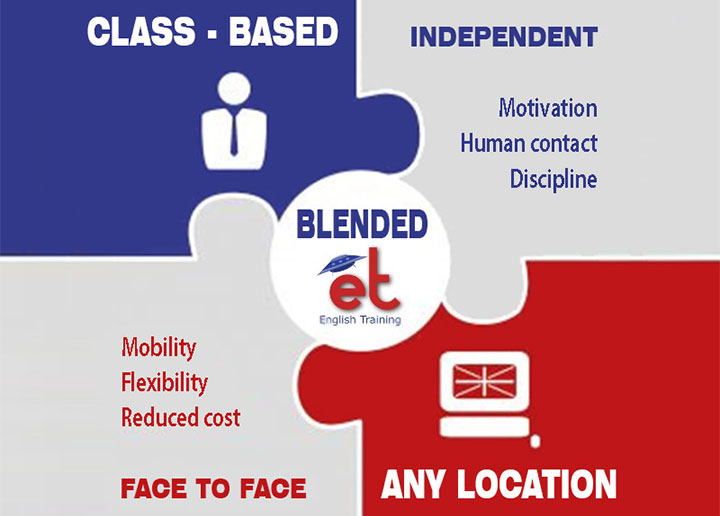 Apprendere l'inglese col metodo Blended di Blended Business English - per chi lavora