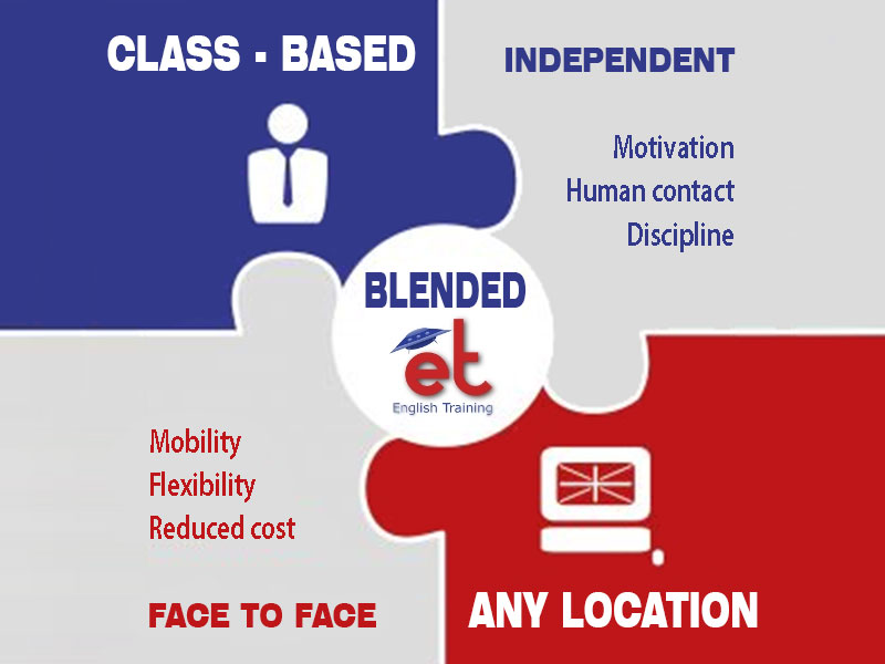 Apprendere l'inglese col metodo Blended di Blended Business English - per chi lavora